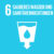 Goal 06 Clean Water And Sanitation German