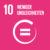Goal 10 Reduced Inequalities German